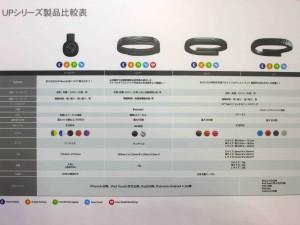 Jawbone UPシリーズ製品比較表